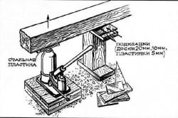Схема подъема фундамента