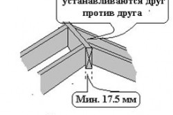 Схема сборки конька крыши каркасного дома.