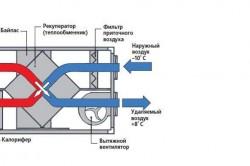 Схема вентиляции в каркасном доме