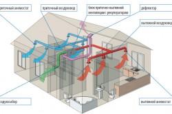 Схема вентиляции в деревянных домах