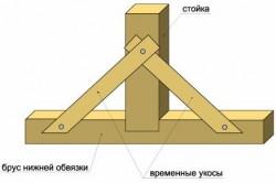 Схема крепление каркаса короткими укосами