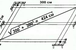 Чертёж разбивки фундамента дома 3х3 м
