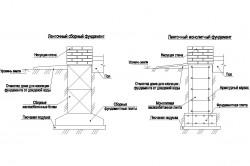 Схема свайного фундамента с подвалом.