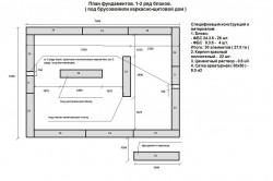 Схема плана ленточного фундамента для каркасного дома