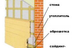 Схема вентилируемого фасада из сайдинга.
