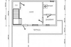 Схема каркасной бани с размерами