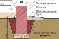 Схема кирпичного столбчатого фундамента