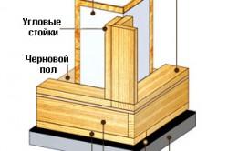 Схема обвязки углов