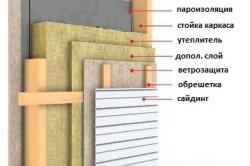 Пирог каркасной стены с дополнительным утеплением