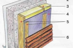 Конструкция утеплённой стены , обшитой фасадной доской