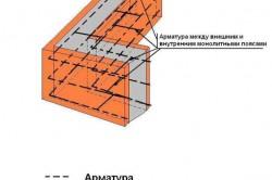 Примерная схема ремонта-укрепления поврежденного участка ленточного фундамента