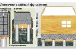 Схема свайно-ленточного фундамента своими руками