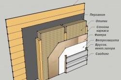 Схема утепление стен каркасного дома