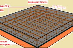 Плитный фундамент под каркасный дом