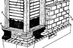 Облицовка каркасных стен кирпичной кладкой