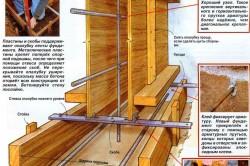 Этапы монтажа опалубки для бетонирования фундамента