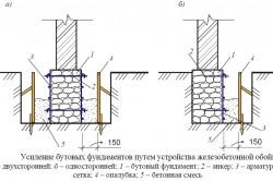 Схема усиления фундамента при помощи ж/б обоймы