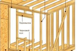 Схема устройства каркаса для дома.