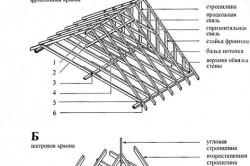 Схема устройства крыши