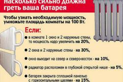 Выбор необходимой мощности радиаторов