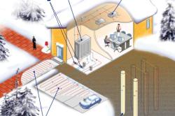 Схема устройства геотермальной установки