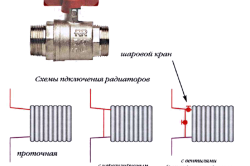 Схема подключения радиаторов
