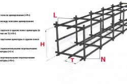 Схема арматуры для фундамента