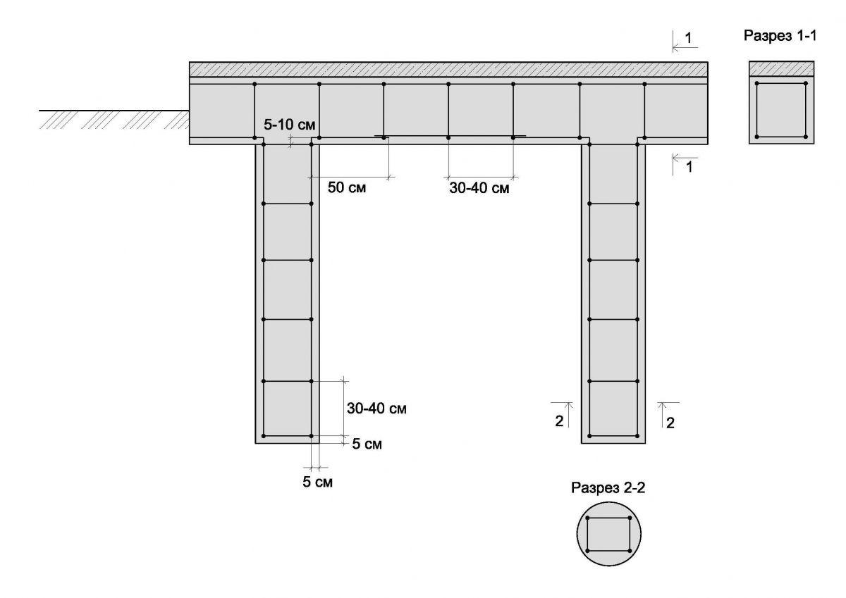 Схема армирования свайного ростверка.