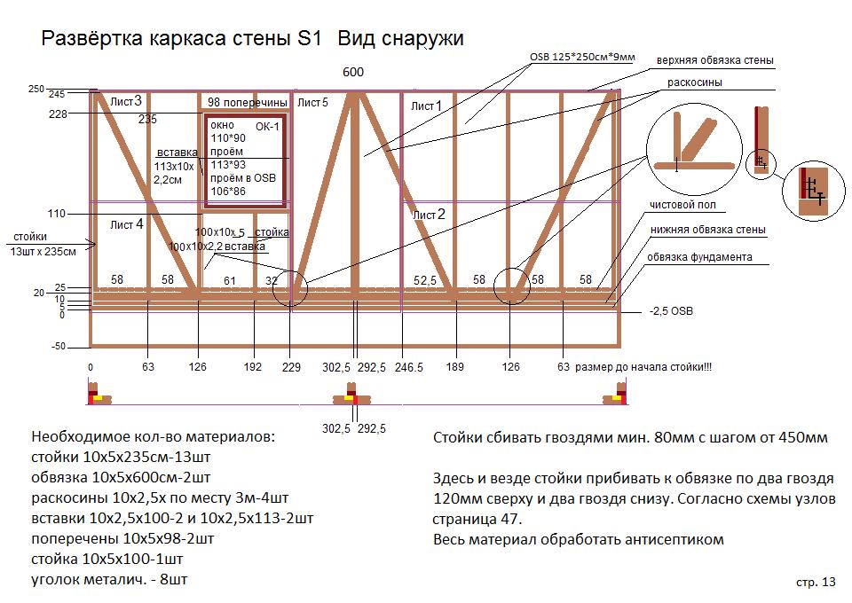 Схема фронтона каркасного дома