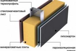Схема обшивки и утепления каркаса из термопрофиля