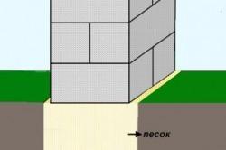 Схема столбчатого фундамента из бетонных блоков