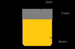 Схема столбика столбчатого фундамента