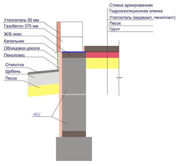 Схема устройства монолитного