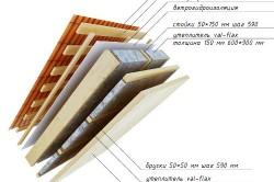 Схема утепления деревянных стен