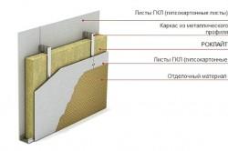 Схема утепления перегородки с металлическим каркасом