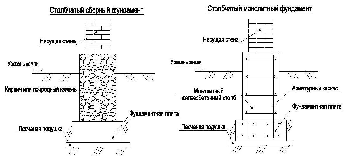 Схема материально технического обеспечения фото 802
