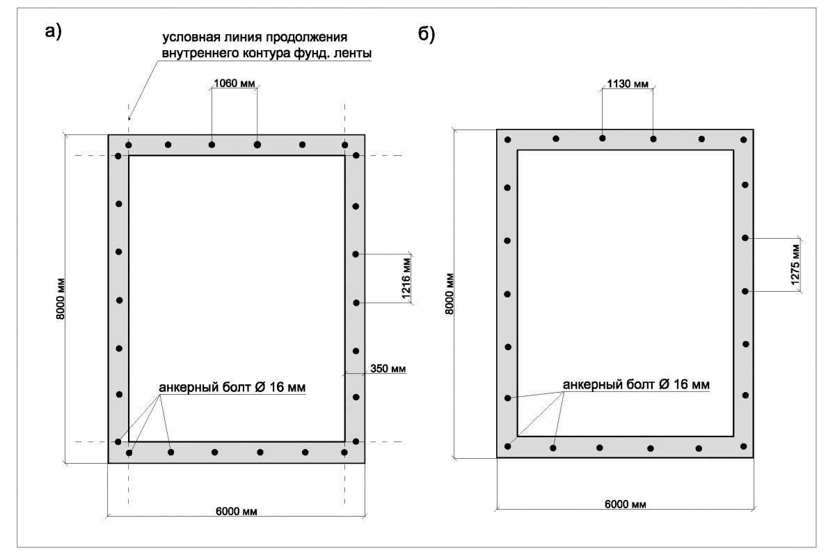 схема монолитного фундамента с анкерным болтом