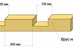 Схема вырубки бруса