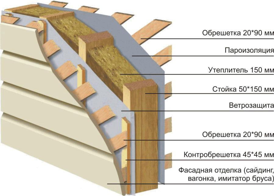 Изготовим каркасные конструкции любой сложности