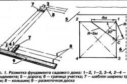 Схема разметки под ленточный фундамент.
