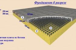Плиточный фундамент в разрезе (схема).