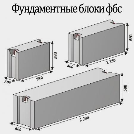 Схема основных размеров