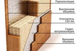 Схема внутренней изоляции каркасного дома