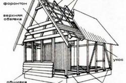 Чертеж каркасно-щитового дома