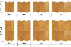 Размеры сечения бруса