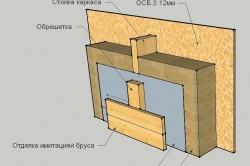 Конструкция каркасной стены изнутри с пароизоляцией.