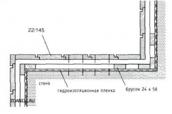 Вертикальная обшивка из шпунтованных досок
