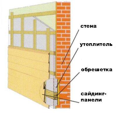 Металлический сайдинг монтаж инструкция по монтажу