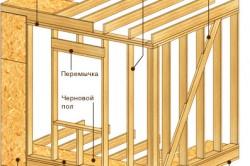 Схема монтажа стен каркасного дома