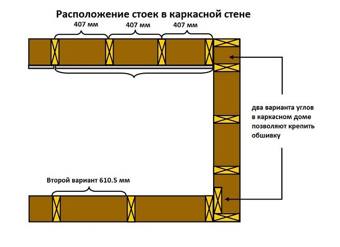 Схема расположения стоек в
